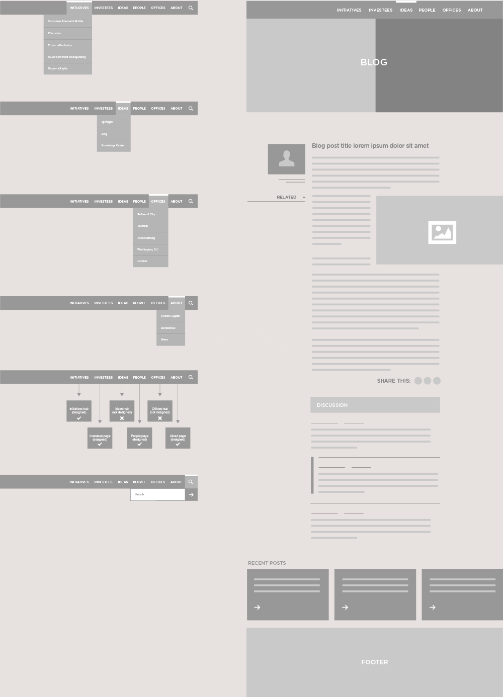 Early wireframes for information architecture and page layout